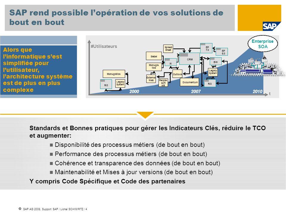 SAP rend possible l'opération de vos solutions de bout en bout