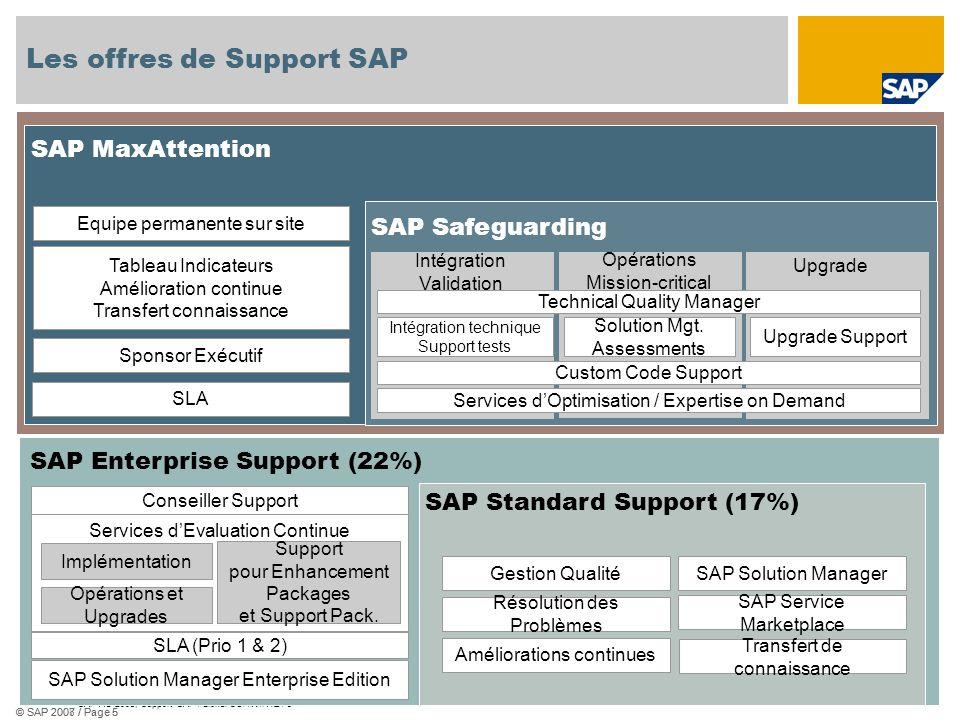 Les offres de Support SAP
