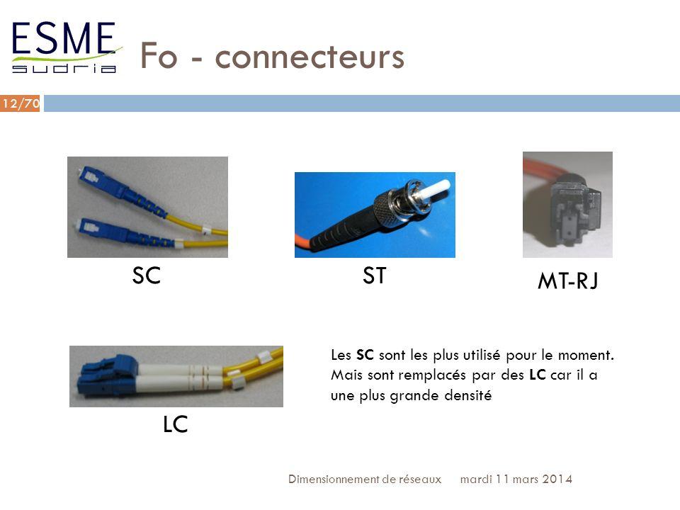Fo - connecteurs SC ST MT-RJ LC