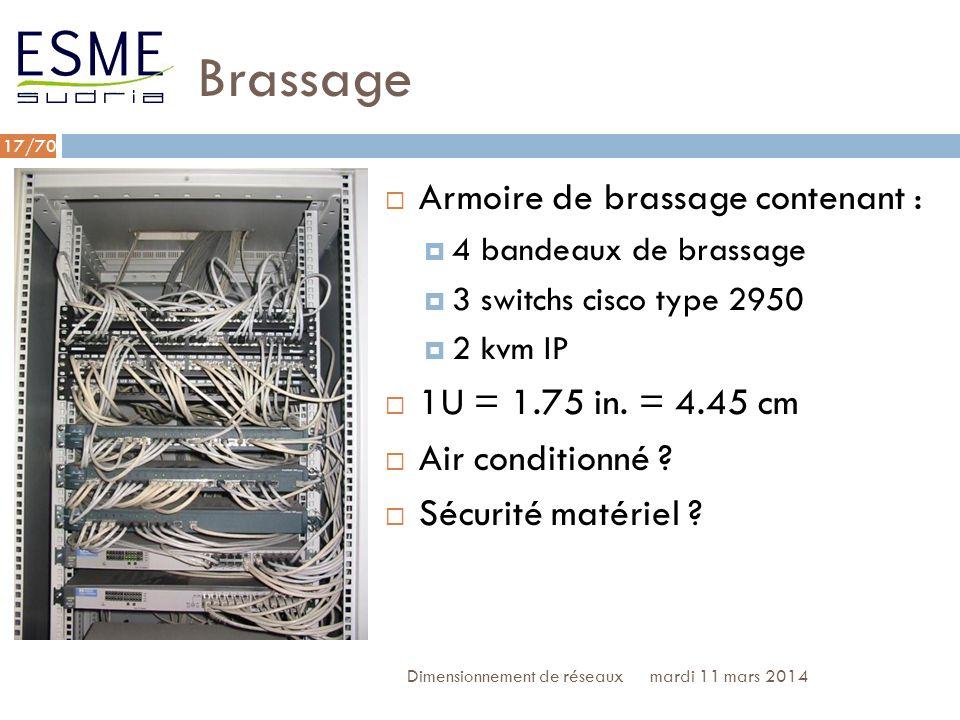 Brassage Armoire de brassage contenant : 1U = 1.75 in. = 4.45 cm