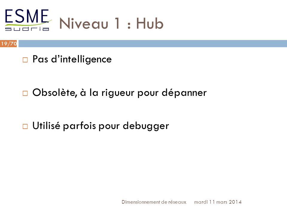 Niveau 1 : Hub Pas d'intelligence Obsolète, à la rigueur pour dépanner