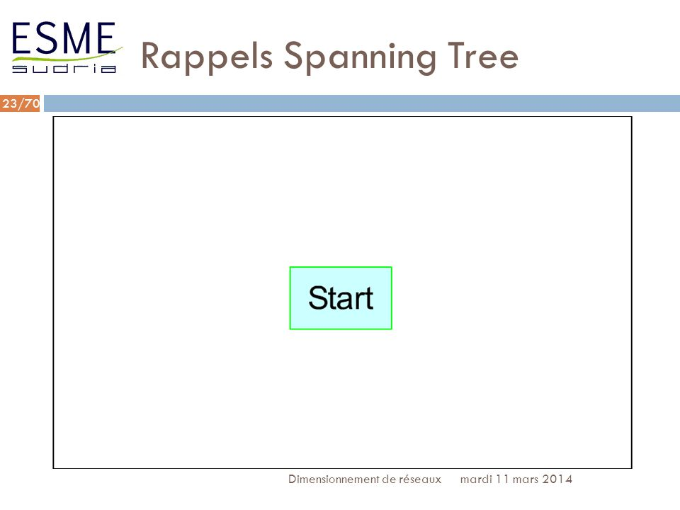 Rappels Spanning Tree Dimensionnement de réseaux lundi 27 mars 2017