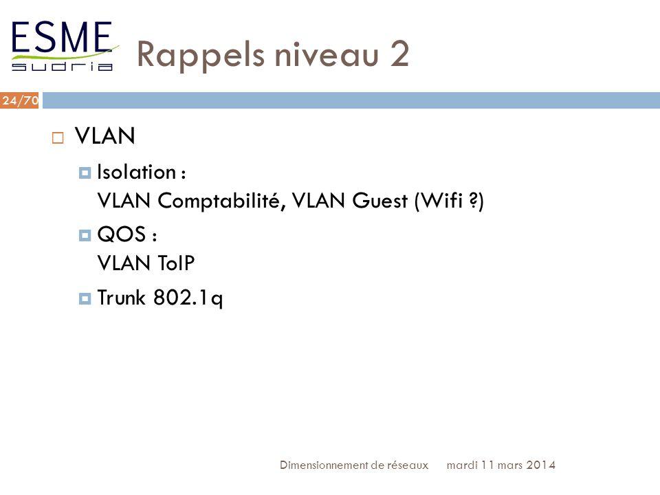 Rappels niveau 2 VLAN. Isolation : VLAN Comptabilité, VLAN Guest (Wifi ) QOS : VLAN ToIP. Trunk 802.1q.