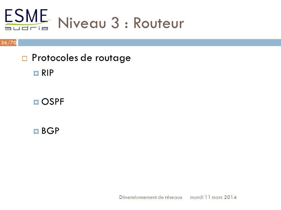 Niveau 3 : Routeur Protocoles de routage RIP OSPF BGP