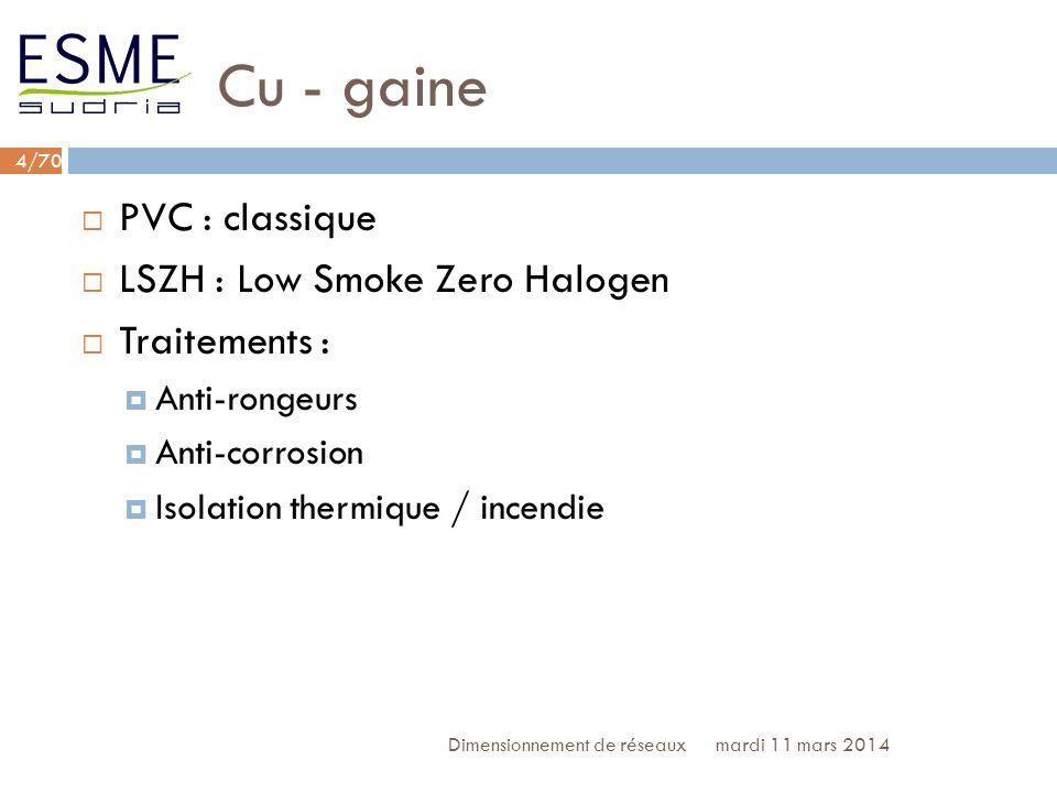 Cu - gaine PVC : classique LSZH : Low Smoke Zero Halogen Traitements :