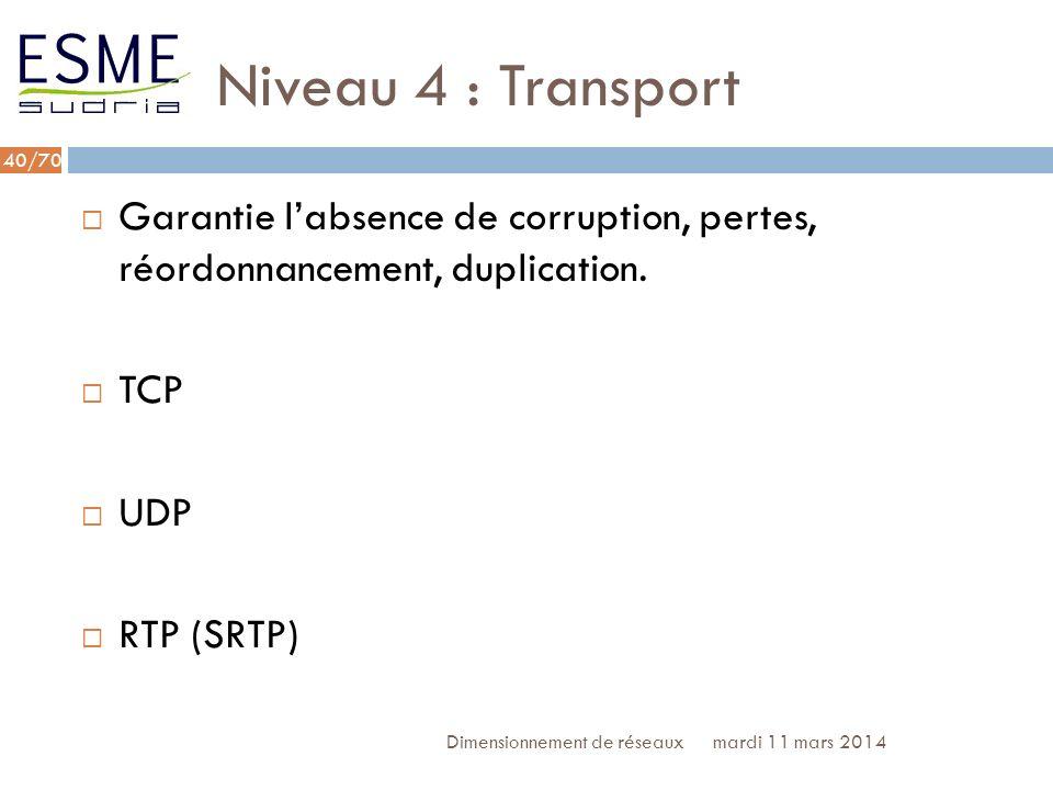 Niveau 4 : Transport Garantie l'absence de corruption, pertes, réordonnancement, duplication. TCP.