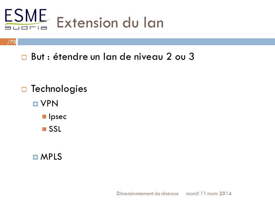 Extension du lan But : étendre un lan de niveau 2 ou 3 Technologies