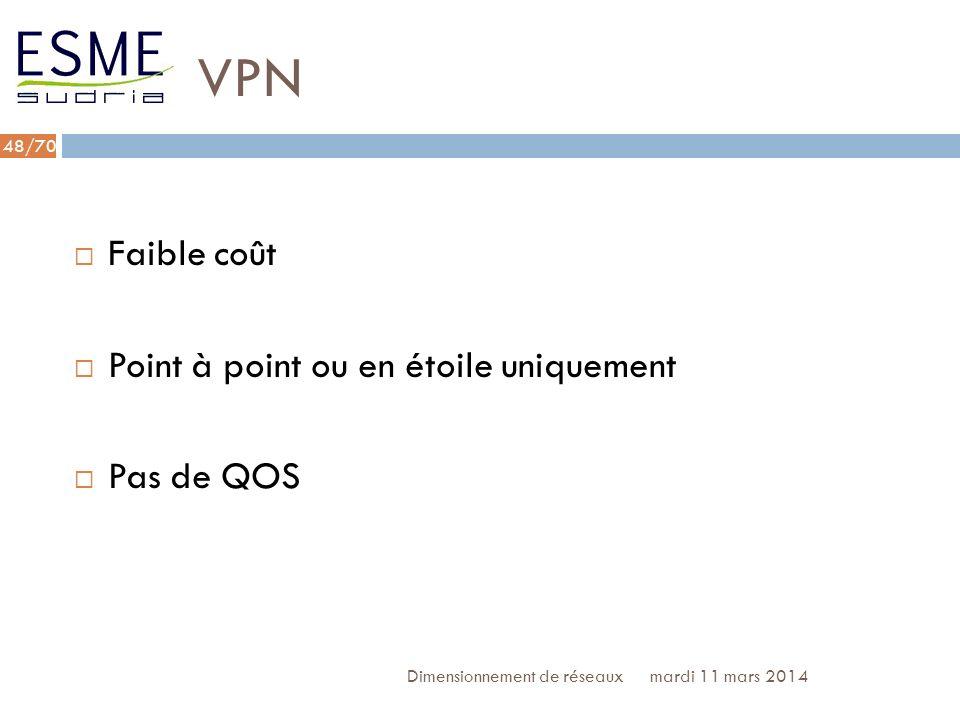 VPN Faible coût Point à point ou en étoile uniquement Pas de QOS