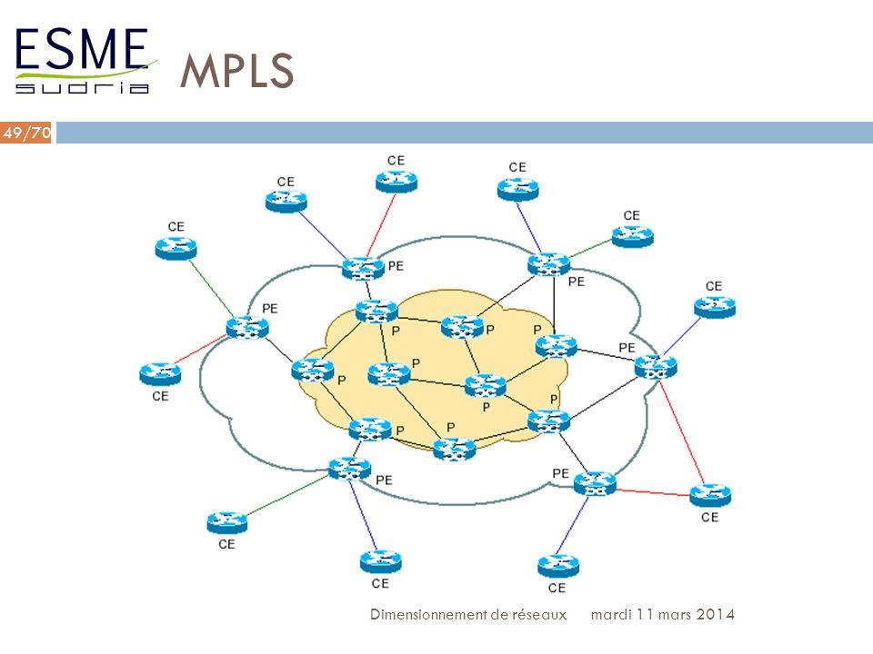 MPLS Dimensionnement de réseaux lundi 27 mars 2017