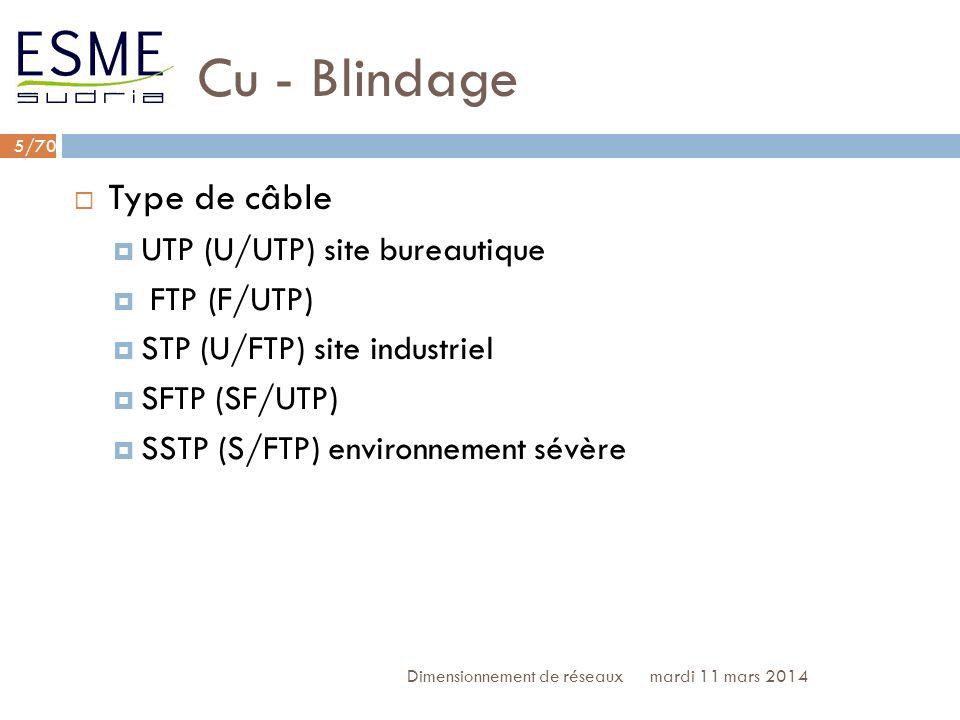 Cu - Blindage Type de câble UTP (U/UTP) site bureautique FTP (F/UTP)