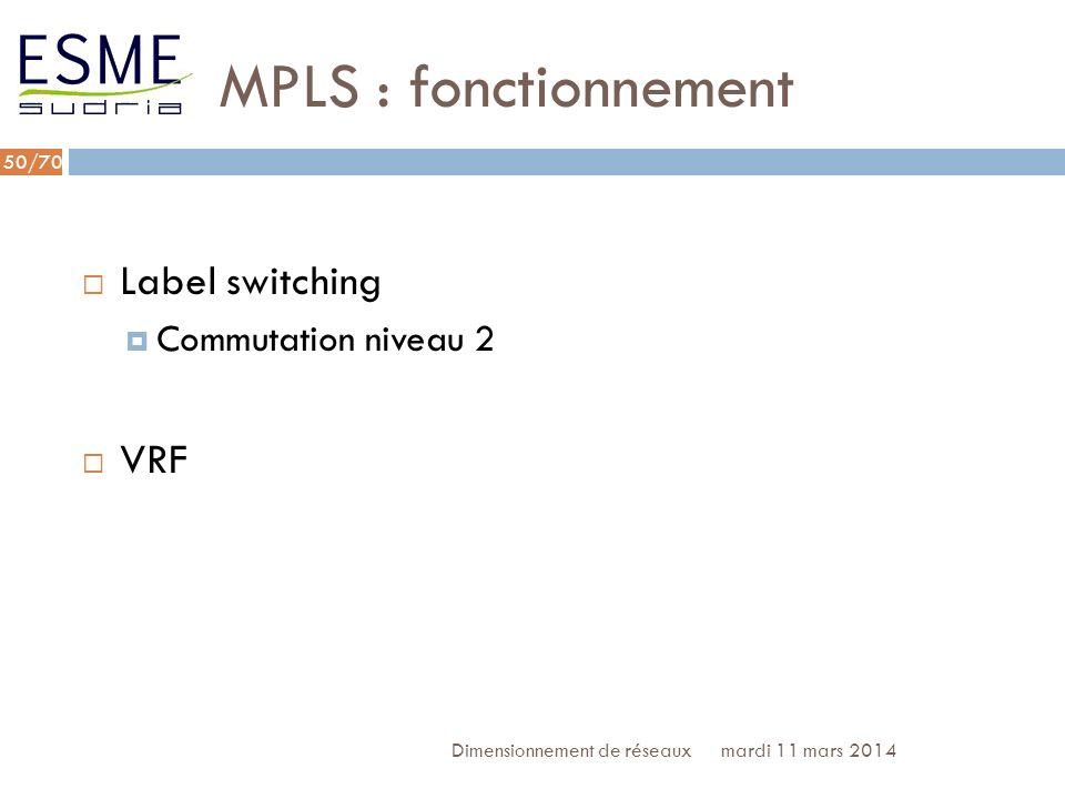 MPLS : fonctionnement Label switching VRF Commutation niveau 2