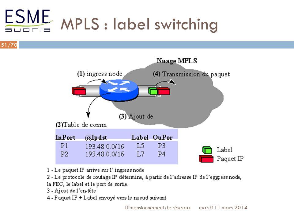 MPLS : label switching Dimensionnement de réseaux lundi 27 mars 2017