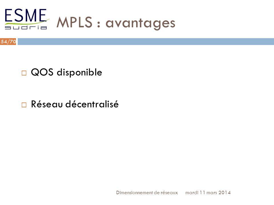 MPLS : avantages QOS disponible Réseau décentralisé