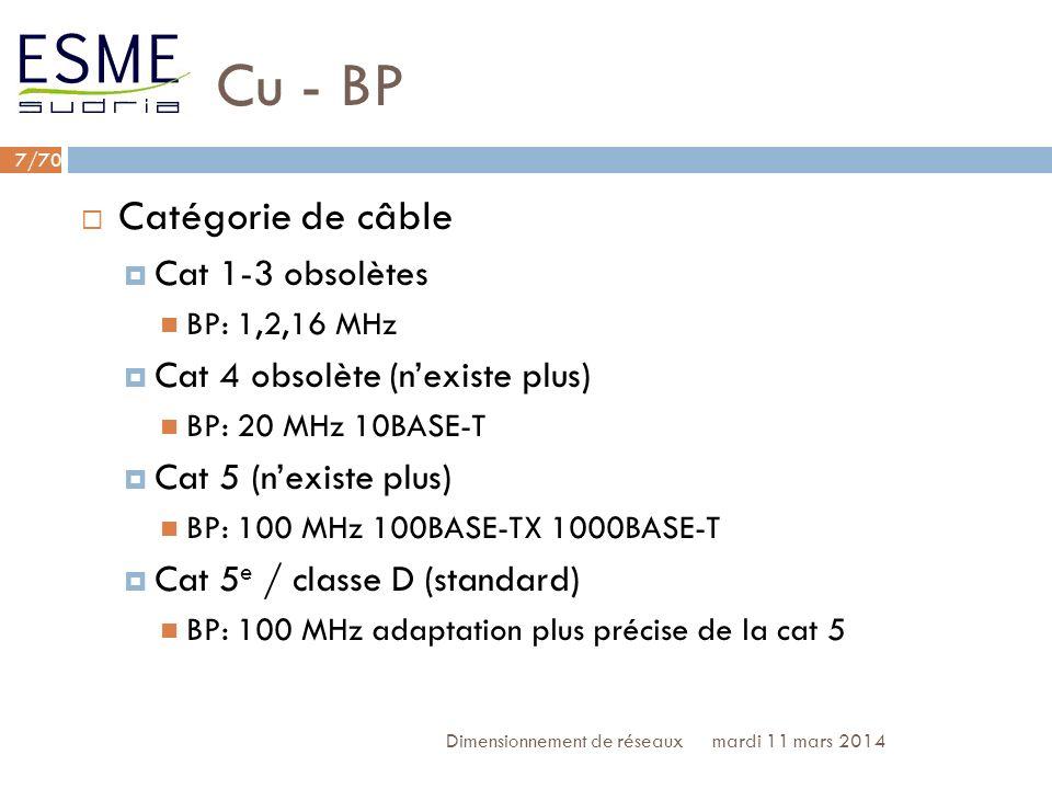 Cu - BP Catégorie de câble Cat 1-3 obsolètes