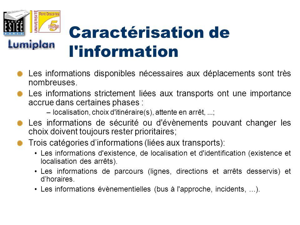Caractérisation de l information