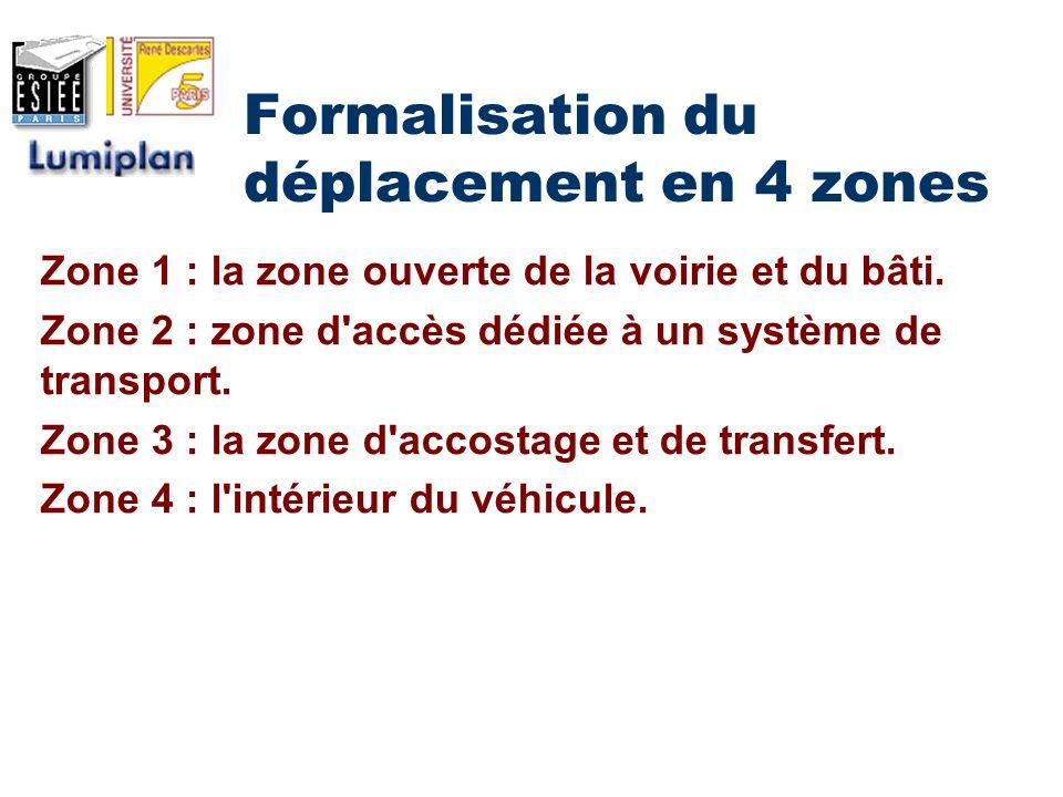 Formalisation du déplacement en 4 zones