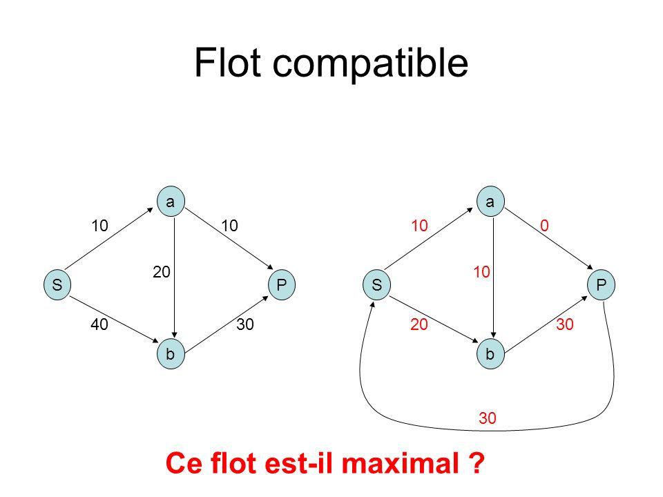 Flot compatible Ce flot est-il maximal a a 10 10 10 20 10 S P S P 40