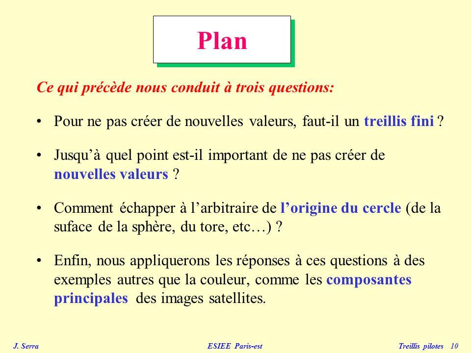 Plan Ce qui précède nous conduit à trois questions: