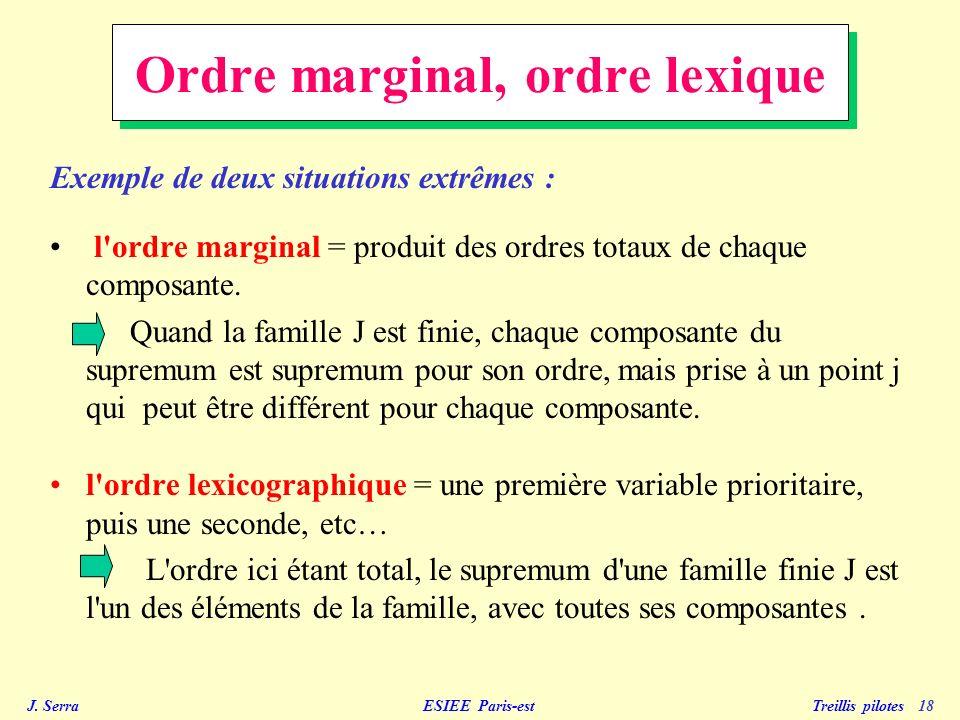 Ordre marginal, ordre lexique