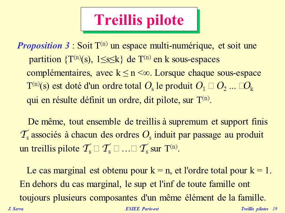 Treillis pilote Proposition 3 : Soit T(n) un espace multi-numérique, et soit une. partition {T(n)(s), 1≤s≤k} de T(n) en k sous-espaces.