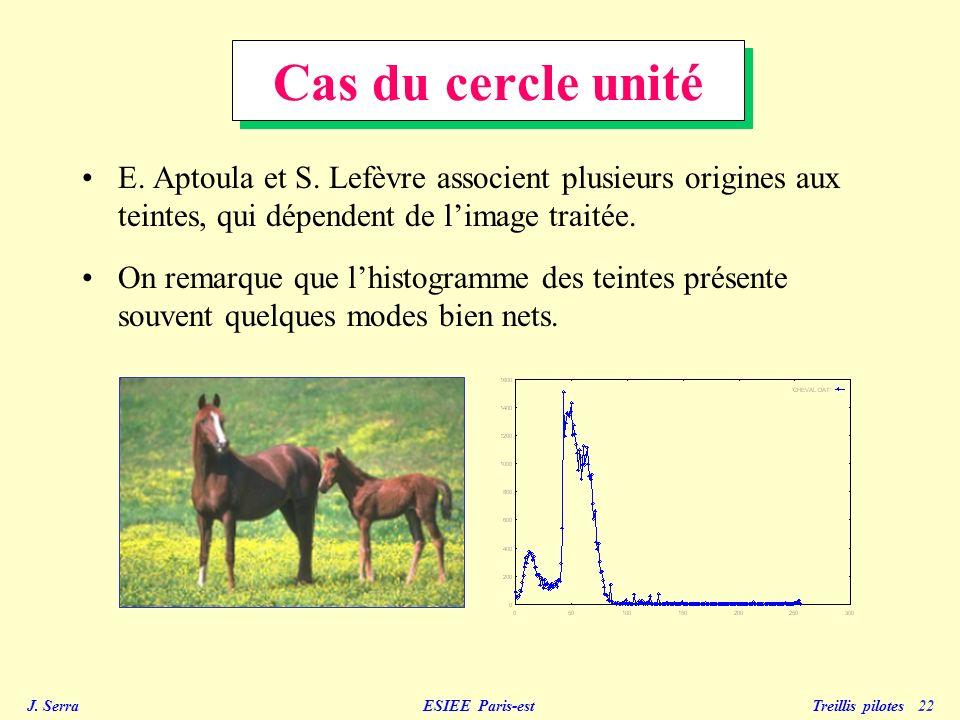 Cas du cercle unité E. Aptoula et S. Lefèvre associent plusieurs origines aux teintes, qui dépendent de l'image traitée.