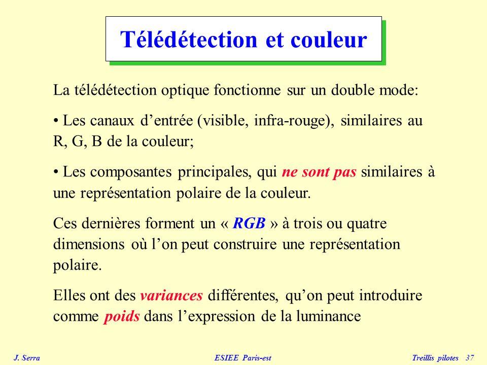 Télédétection et couleur