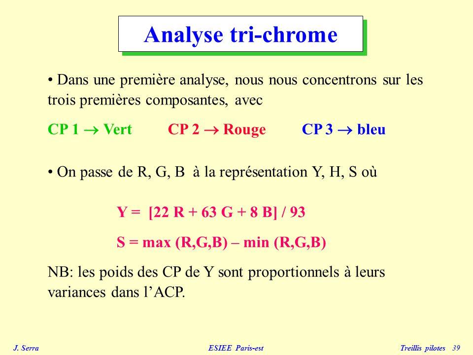 Analyse tri-chrome Dans une première analyse, nous nous concentrons sur les trois premières composantes, avec.
