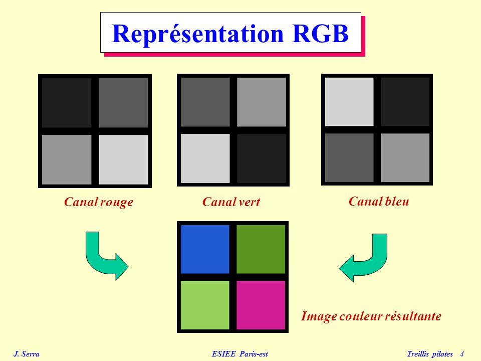 Image couleur résultante