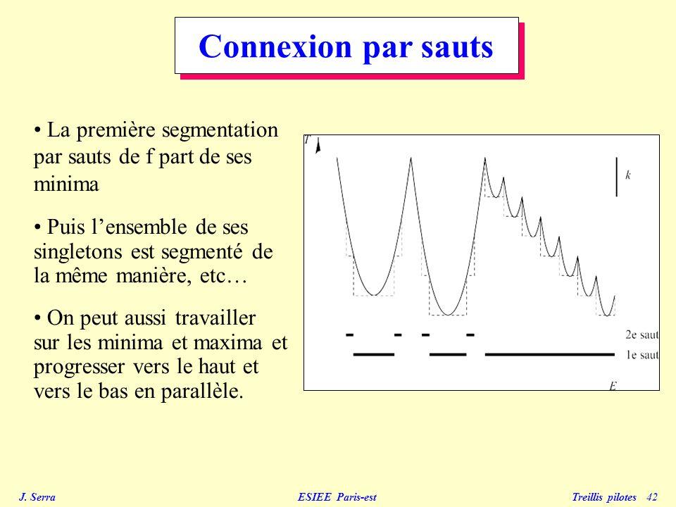 Connexion par sauts La première segmentation par sauts de f part de ses minima.
