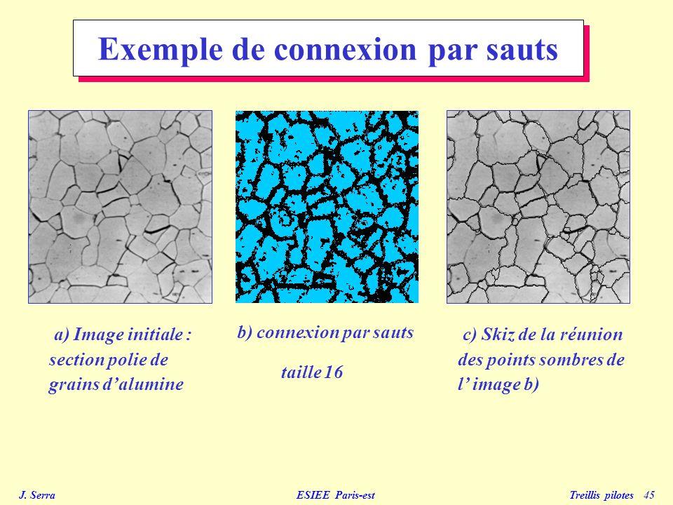 Exemple de connexion par sauts