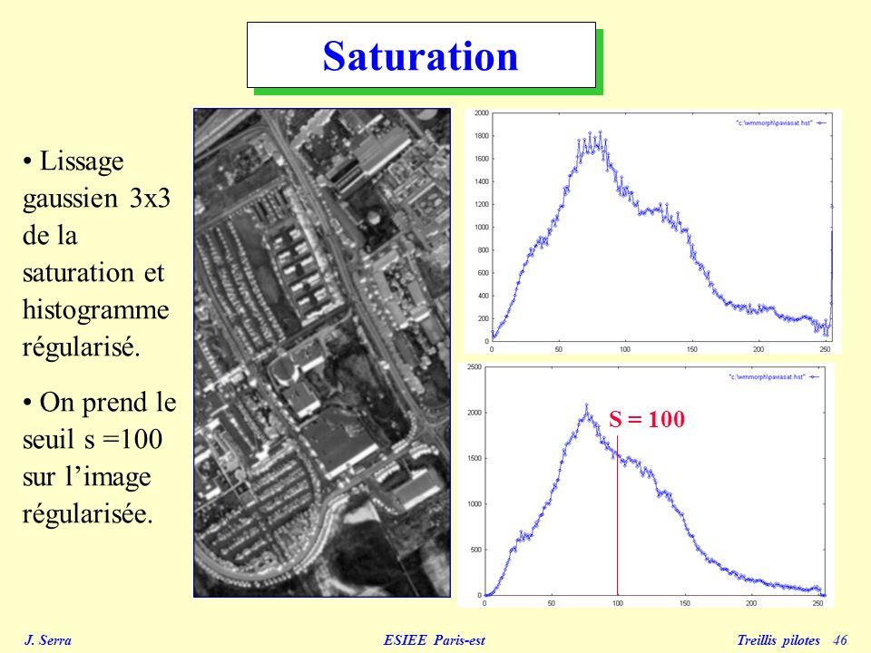 Saturation Lissage gaussien 3x3 de la saturation et histogramme régularisé. On prend le seuil s =100 sur l'image régularisée.