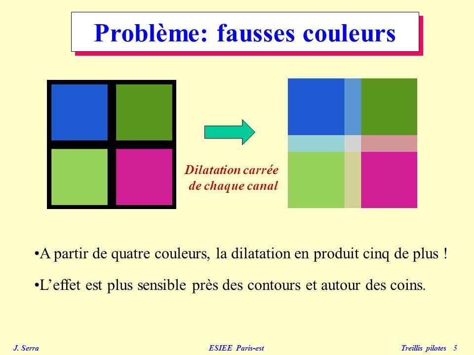 Problème: fausses couleurs