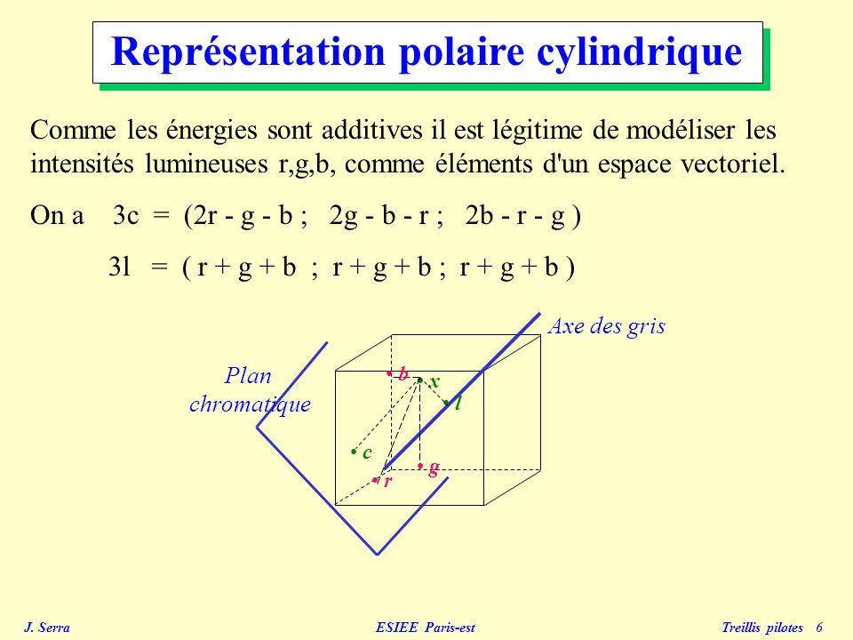 Représentation polaire cylindrique