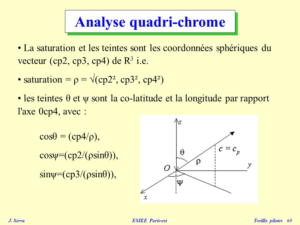 Analyse quadri-chrome