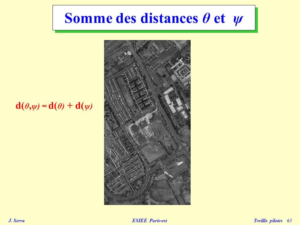 Somme des distances θ et ψ