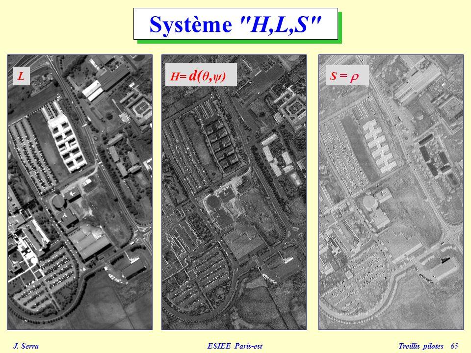 Système H,L,S H= d(θ,ψ) L S = r
