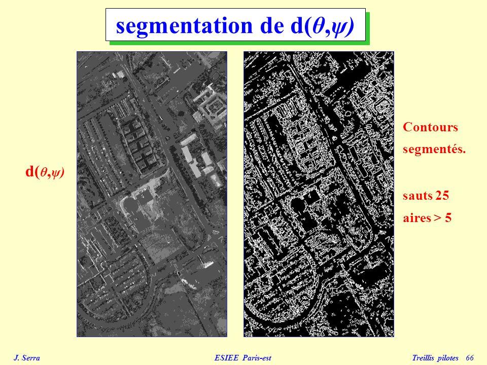 segmentation de d(θ,ψ) d(θ,ψ) Contours segmentés. sauts 25