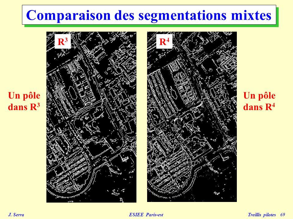 Comparaison des segmentations mixtes