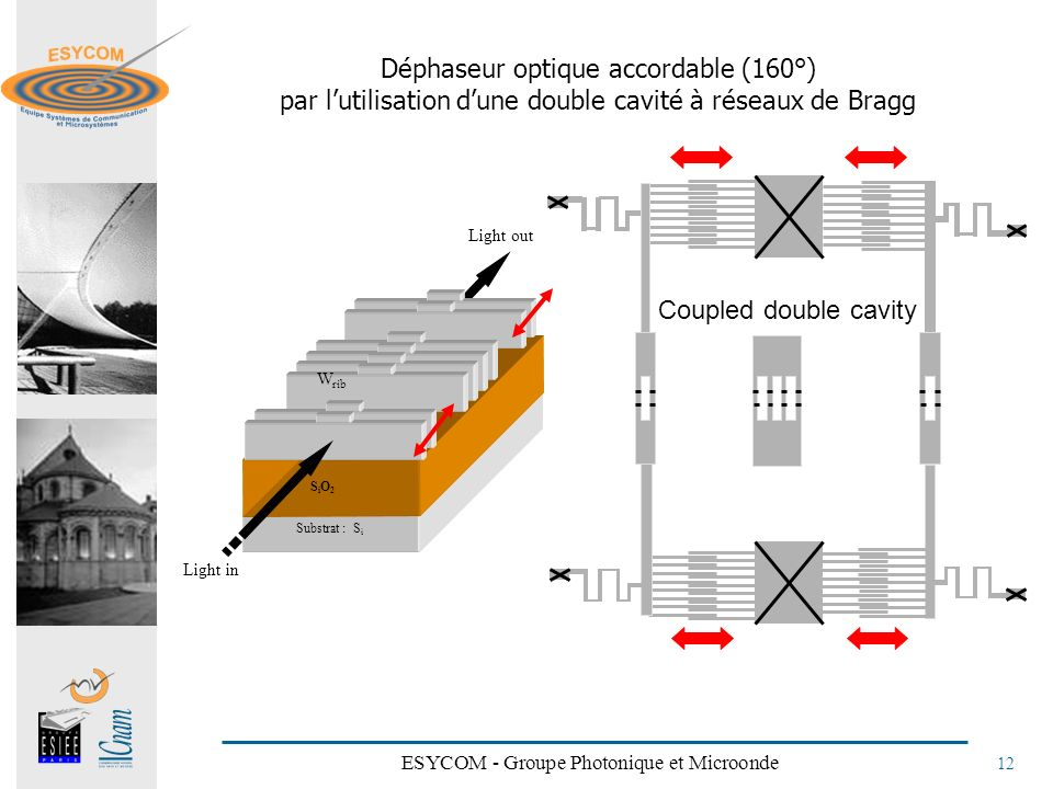 ESYCOM - Groupe Photonique et Microonde 12