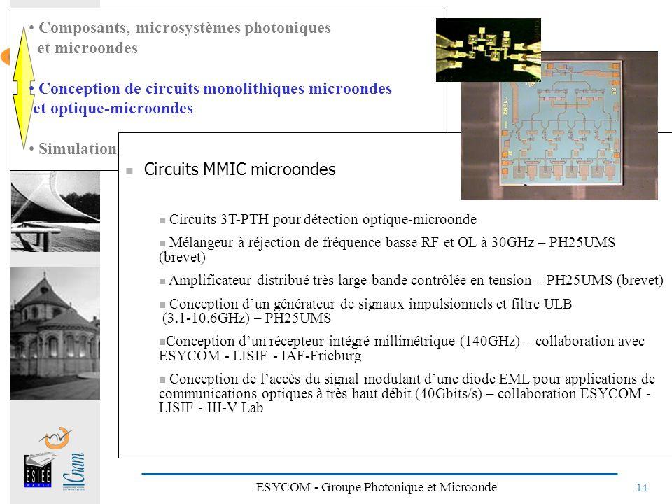 ESYCOM - Groupe Photonique et Microonde 14
