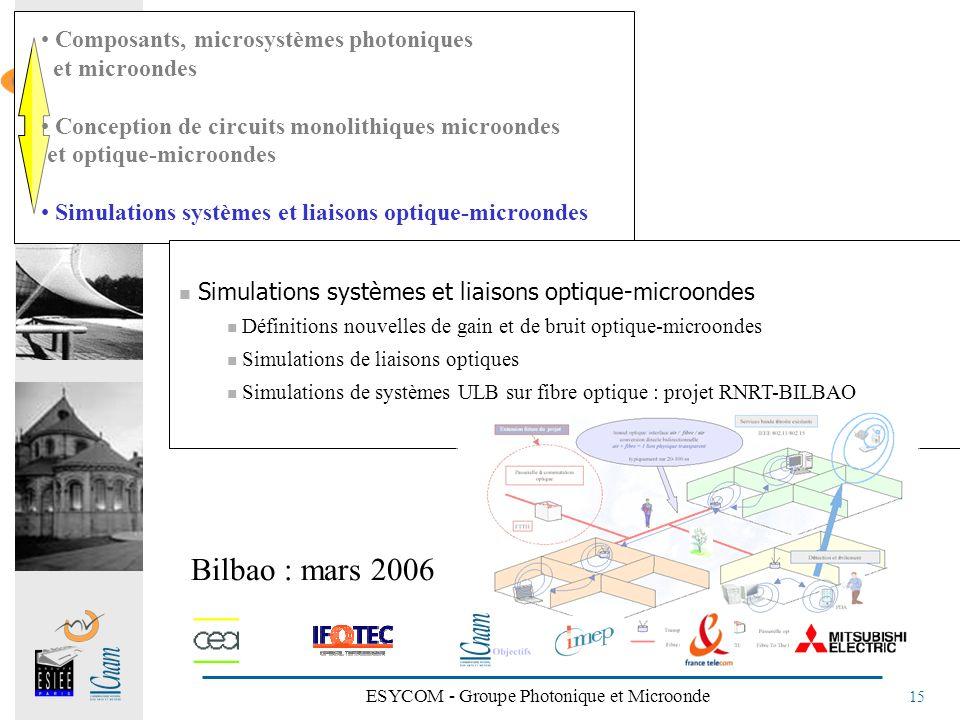 ESYCOM - Groupe Photonique et Microonde 15