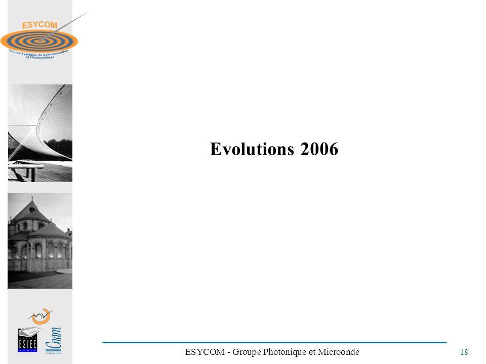 ESYCOM - Groupe Photonique et Microonde 18