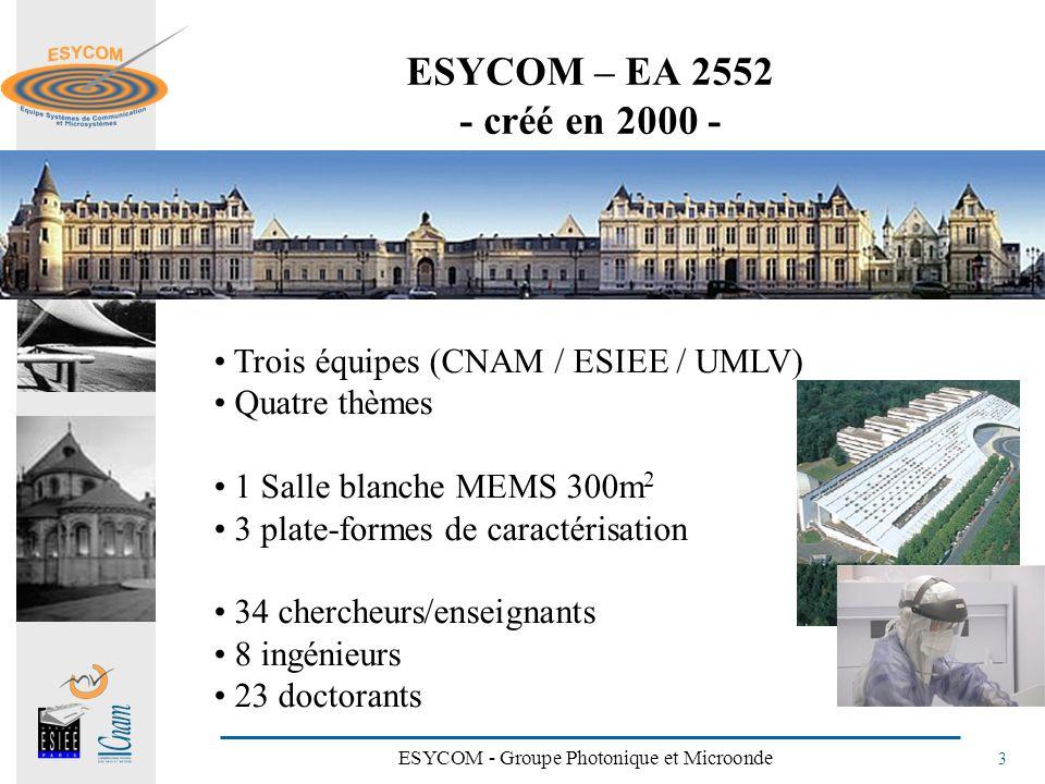 ESYCOM - Groupe Photonique et Microonde 3