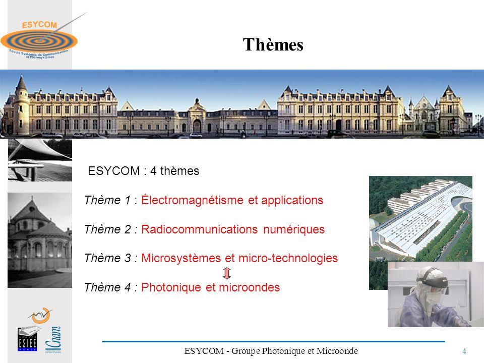 ESYCOM - Groupe Photonique et Microonde 4