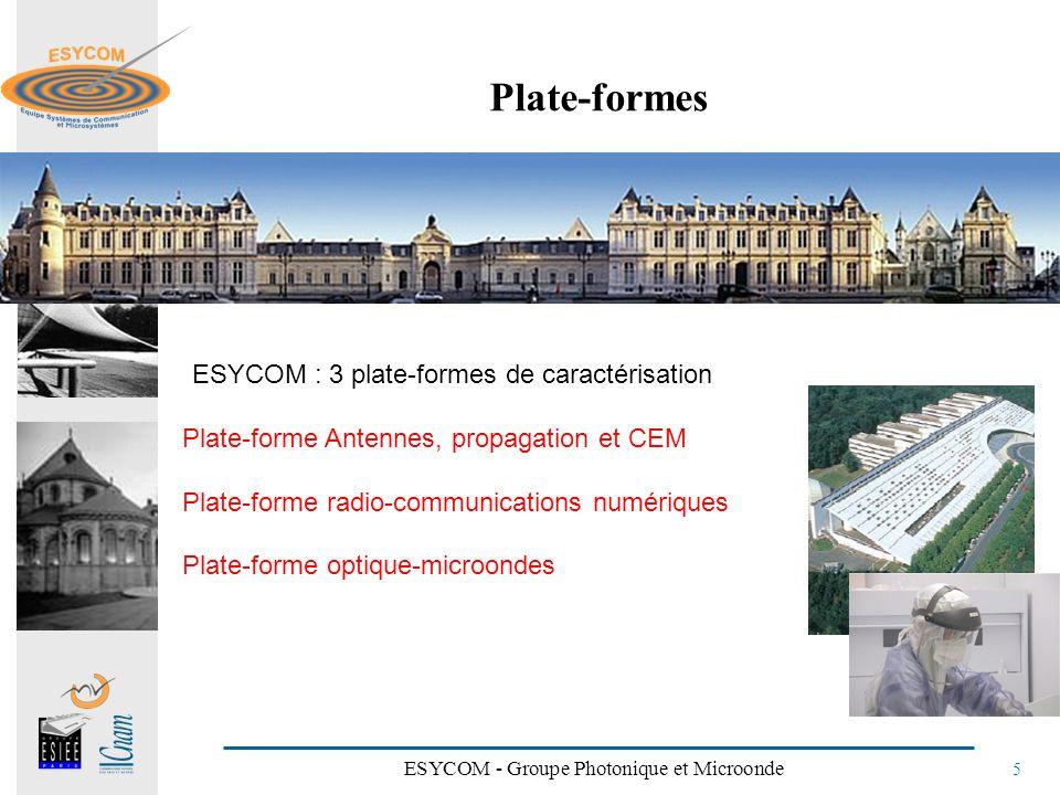 ESYCOM - Groupe Photonique et Microonde 5