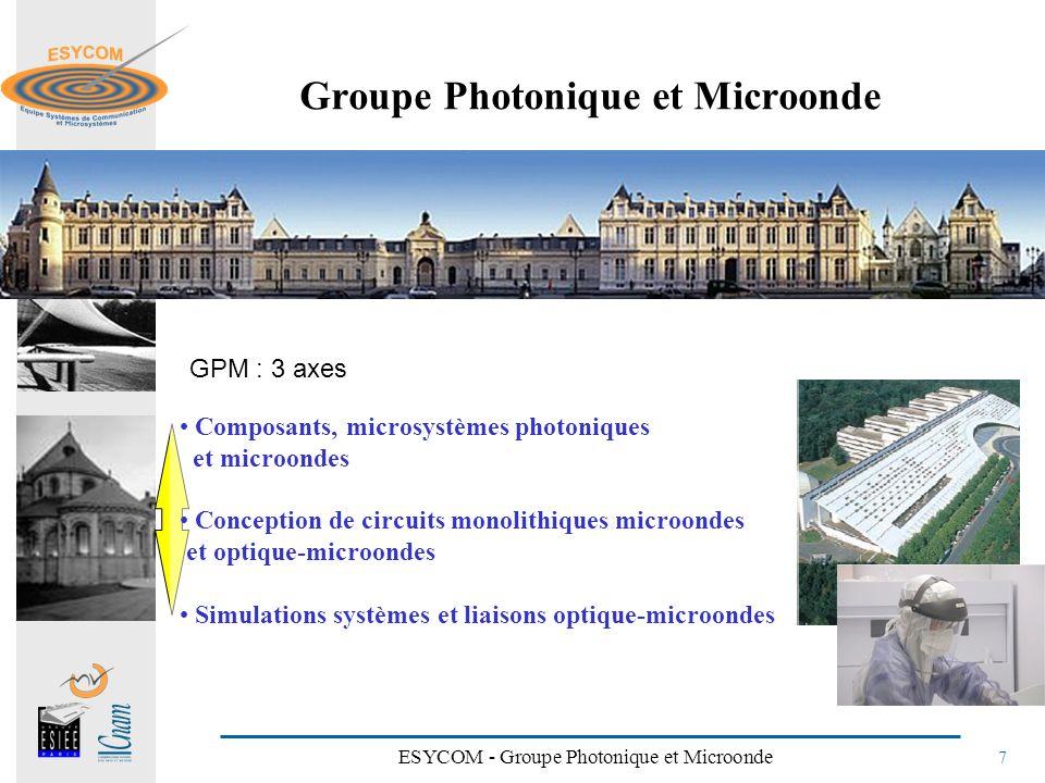 Groupe Photonique et Microonde