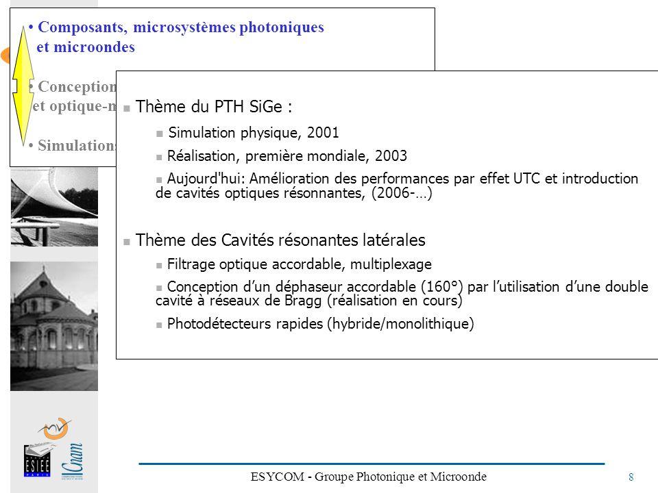 ESYCOM - Groupe Photonique et Microonde 8