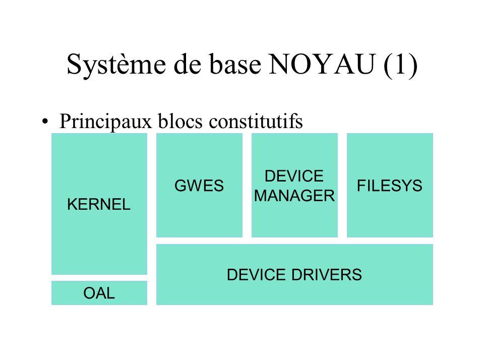 Système de base NOYAU (1)