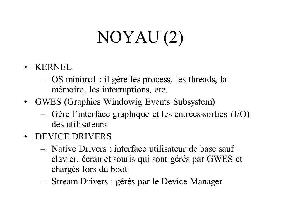 NOYAU (2) KERNEL. OS minimal ; il gère les process, les threads, la mémoire, les interruptions, etc.