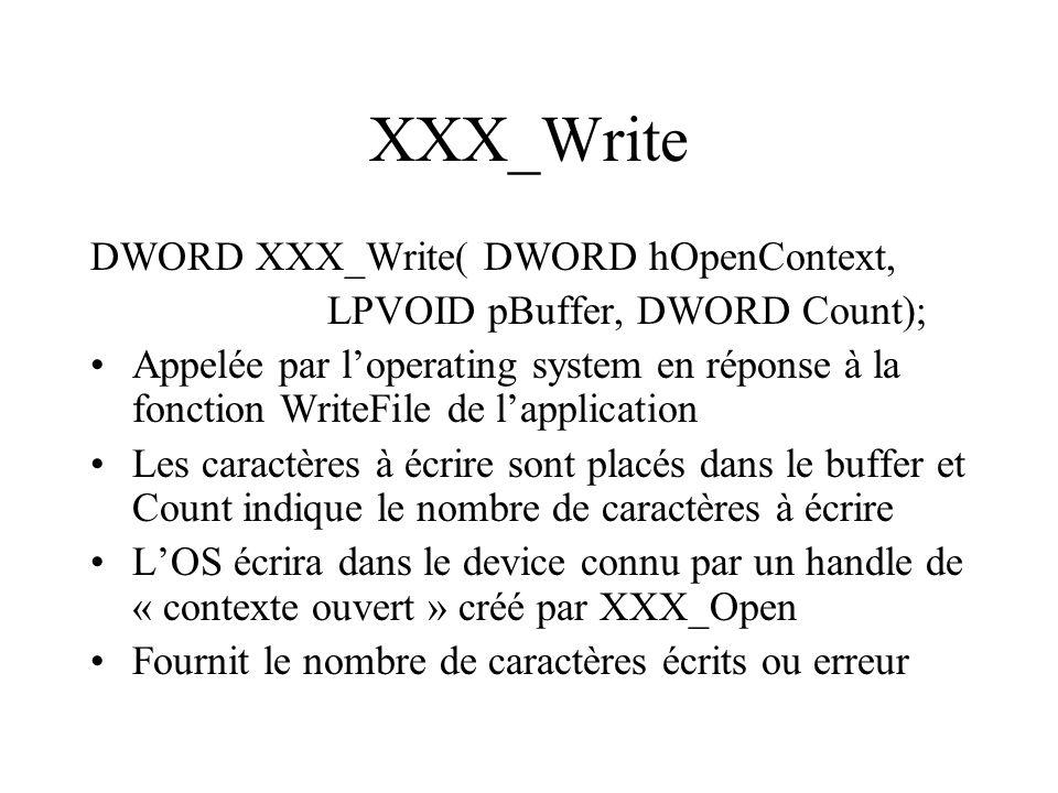 XXX_Write DWORD XXX_Write( DWORD hOpenContext,